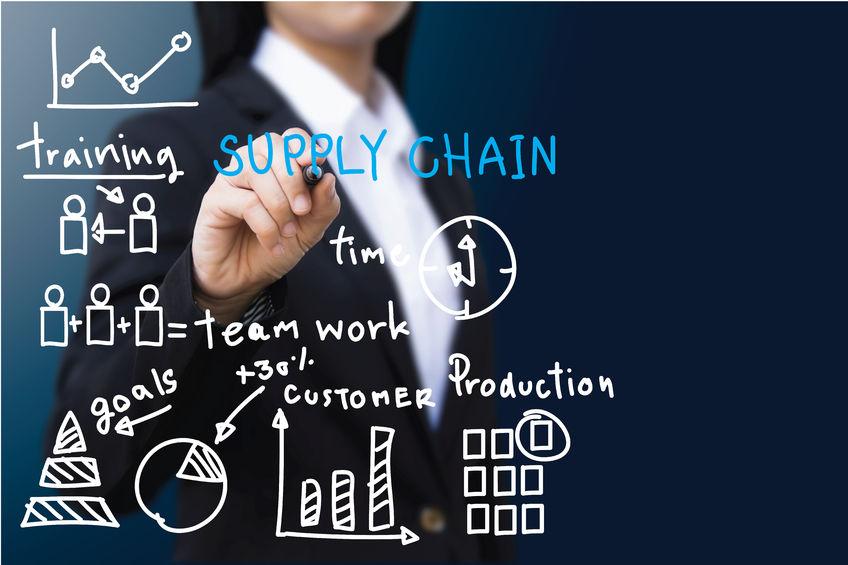 Otvoren Javni poziv za učešće u Programu podrške privrednim društvima za ulazak u lance dobavljača multinacionalnih kompanija